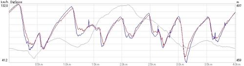 折れ線グラフ.jpg